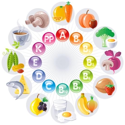 ویتامین ها و مواد معدنی ضروری در دوران بعد از جوانی